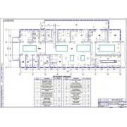 Организация ремонта и ТО машинно-тракторного парка с разработкой конструкции приспособления для ремонта и испытания термостатов машин