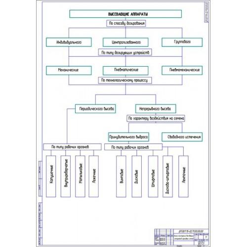 работа на тему Модернизация коробки передач трактора РТ М  Дипломная работа на тему Модернизация коробки передач трактора РТ М 160
