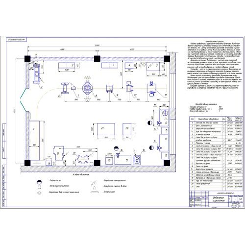 Дипломная работа на тему Реконструкция производственной   Дипломная работа на тему Реконструкция производственной технической базы с разработкой устройства для выпрессовки шкворня переднего
