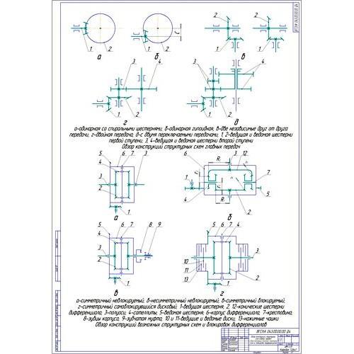 работа на тему Разработка механизма блокировки межколёсного  Дипломная работа на тему Разработка механизма блокировки межколёсного дифференциала на ГАЗ 3307