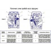 Автомобильный дизельный двигатель жидкостного охлаждения номинальной мощностью 95 кВт при частоте вращения коленчатого вала 4200 мин-1 с разработкой системы топливоподачи