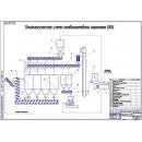 Механизация приготовления кормов с разработкой конструкции смесителя-дозатора кормов