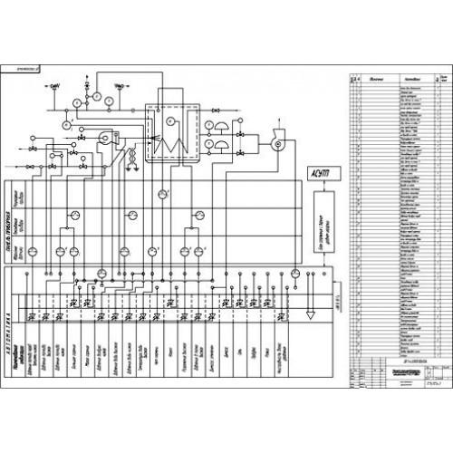 Дипломный проект автоматизация котельной 5065