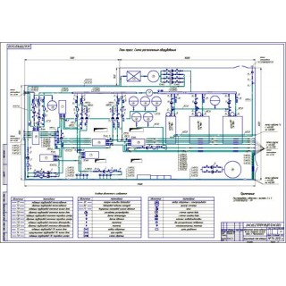 """Дипломная работа на тему """"Проектирование автономной газовой крышной котельной мощностью 2,65 МВт для теплоснабжения и ГВС жилого 16-ти этажного жилого дома"""""""