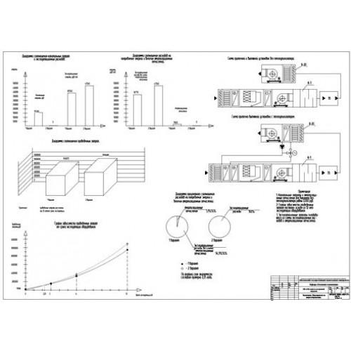 Курсовая работа отопление вентиляция и кондиционирование 1642
