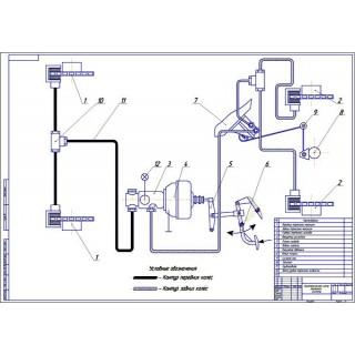 Дипломная работа на тему: Проект модернизации рабочей тормозной системы автомобиля УАЗ Профи