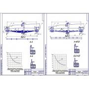 Улучшение эксплуатационных свойств ГАЗ-3307 путем разработки малолистовой рессоры