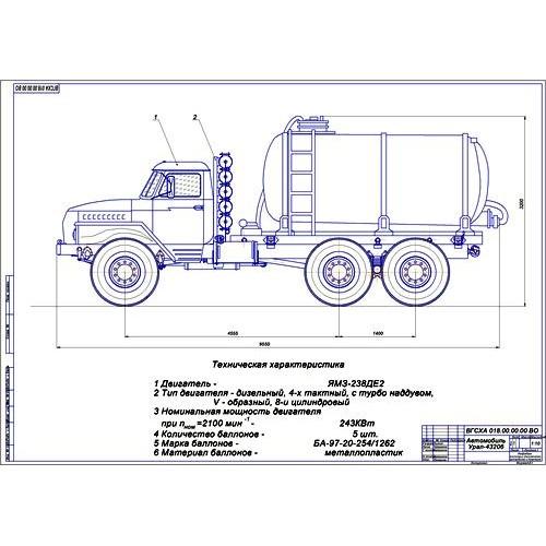 Урал 4320 курсовая работа 7363