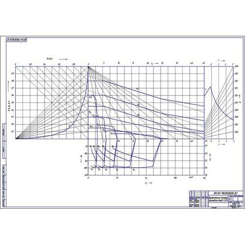 работа на тему Улучшение эксплуатационных свойств автомобиля  Дипломная работа на тему Улучшение эксплуатационных свойств автомобиля КамАЗ 53212 путем модернизации кузова