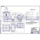 Проектирование станции технического обслуживания легковых автомобилей с разработкой поста диагностики ходовой системы