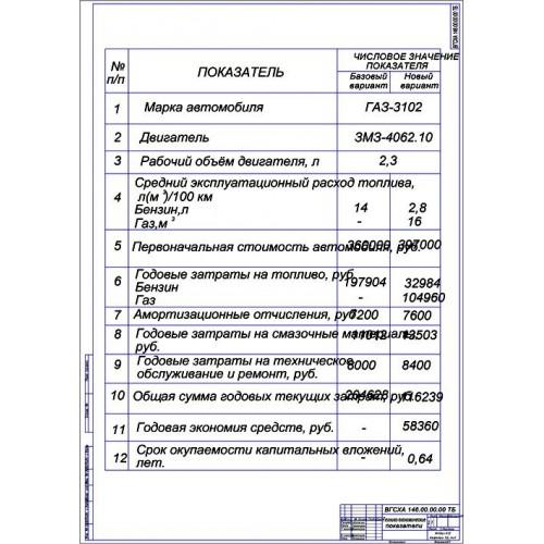 работа на тему Модернизация системы питания ГАЗ перевод на  Дипломная работа на тему Модернизация системы питания ГАЗ 3102 перевод на газ