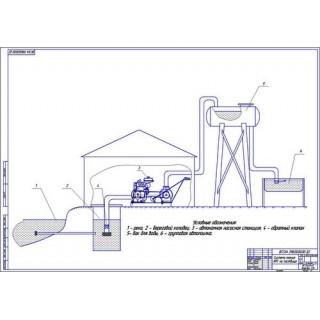 Дипломная работа на тему Пастбищное водоснабжение КРС