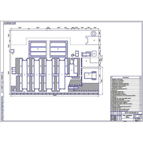 работа на тему Технология заготовки силоса  Дипломная работа на тему Технология заготовки силоса
