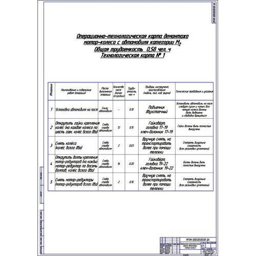 Дипломная работа техника строителя 8793