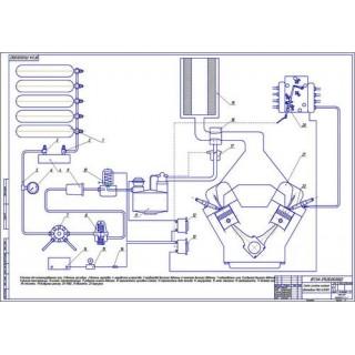 Дипломная работа на тему Перевод МАЗ-630305-247 на газ