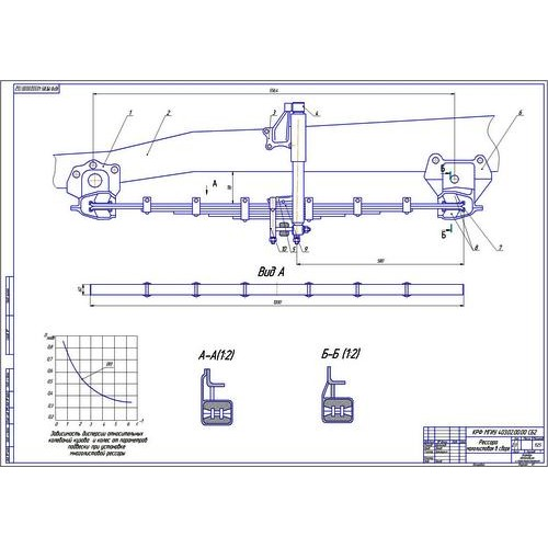 Дипломная работа на тему Автомобиль категории n с разработкой   технологии Дипломная работа на тему Автомобиль категории n2 с разработкой малолистовой рессоры подвески колес