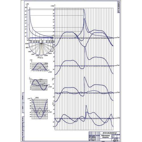 работа на тему Модернизация системы питания автомобиля КамАЗ  Дипломная работа на тему Модернизация системы питания автомобиля КамАЗ 532130 для работы на компримированном природном газе