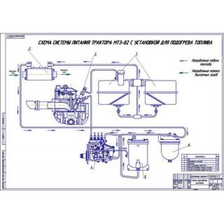 """Дипломная работа на тему """"Перевод тракторов на биотопливо с разработкой установки для подогрева топлива для трактора МТЗ-82"""""""
