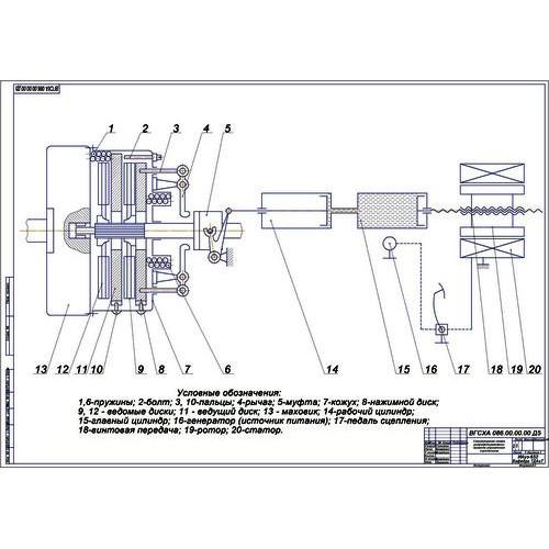 работа на тему Электрогидравлический привод сцепления КамАЗ  Дипломная работа на тему Электрогидравлический привод сцепления КамАЗ 55102
