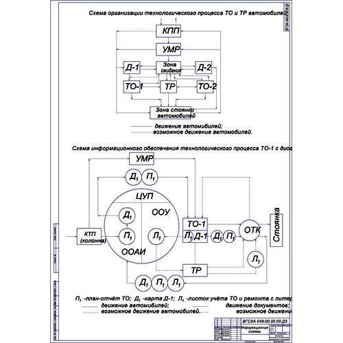 работа на тему Приспособление для диагностики передней подвески  Дипломная работа на тему Приспособление для диагностики передней подвески