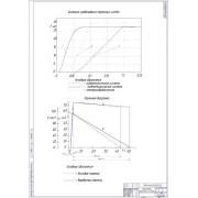 Показатели тормозной системы Урал-4320