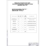 Операционная карта ТО тормозной системы автомобиля Урал-4320