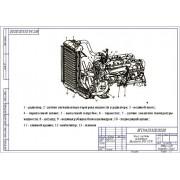 Система охлаждения двигателя ЗМЗ-511.10