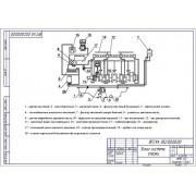 Система смазки двигателя Д-260