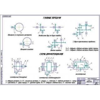 Схемы главных передач