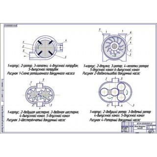 Обзор вакуумных насосов