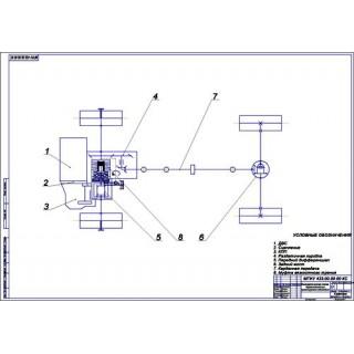 Кинематическая схема переднеприводной трансмиссии