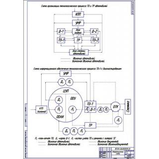 Информационная схема