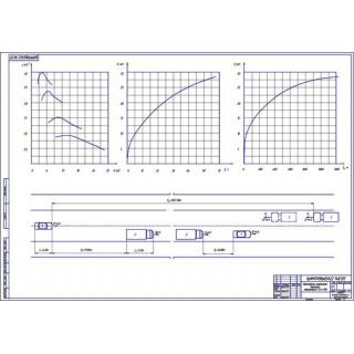 Показатели тормозной динамики ГАЗ-3110