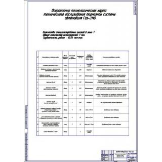 Технологическая карта проверки тормозов ГАЗ-3110