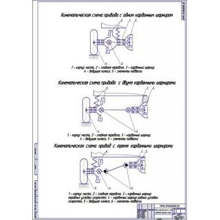 Обзор приводов передних колёс