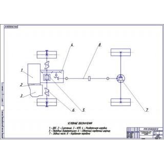 Кинематическая схема трансмиссии переднеприводного автомобиля